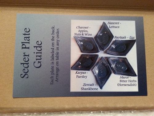 Seder Plate Guide included in box